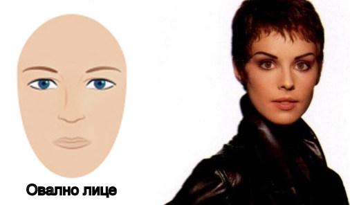 Овална форма на лице