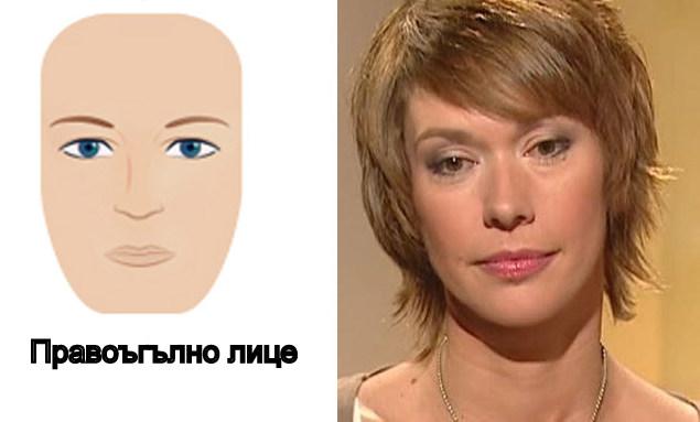 Правоътълна форма на лицето
