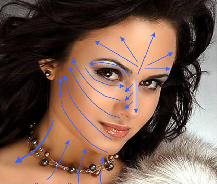 Посоки за масаж на лицето