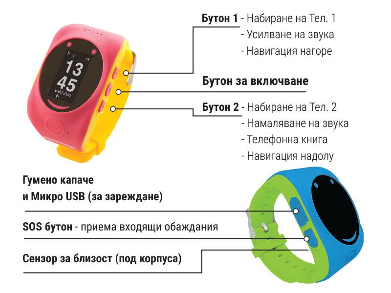 Часовник МУ КИ
